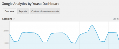 Google Analytics by Yoast screenshot 1